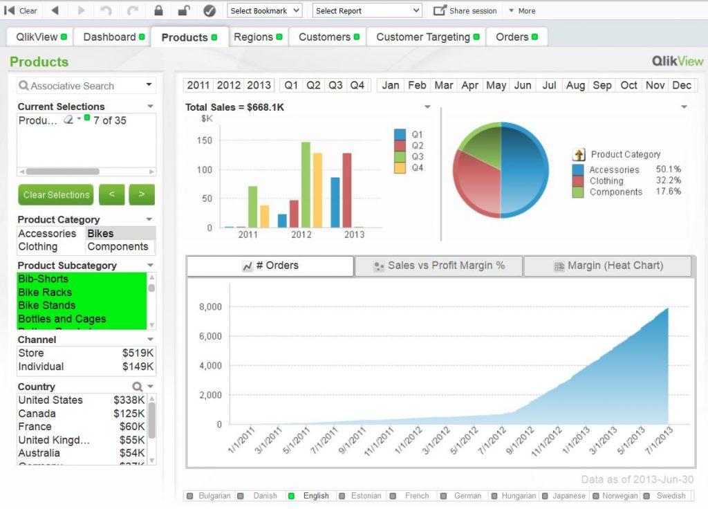 Qlikview Xax Business Intelligence